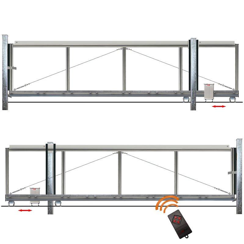 schiebetor hoftor bausatz h 80 b 460 mit e antrieb. Black Bedroom Furniture Sets. Home Design Ideas