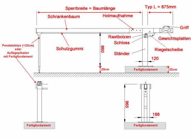 Mobile Schranke Handbetätigt Sperrbreite 3,0m mit Fe