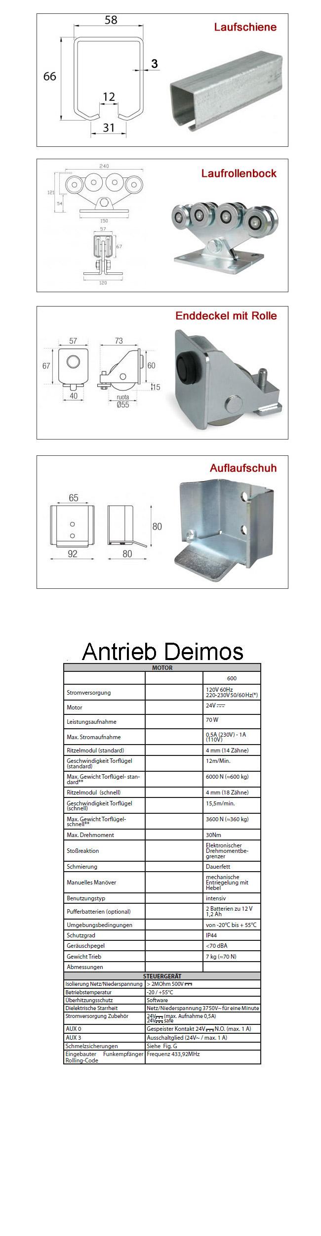 elektrische schiebetore freitragend manuelle und elektrische schiebetore f r privat und gewerbe. Black Bedroom Furniture Sets. Home Design Ideas